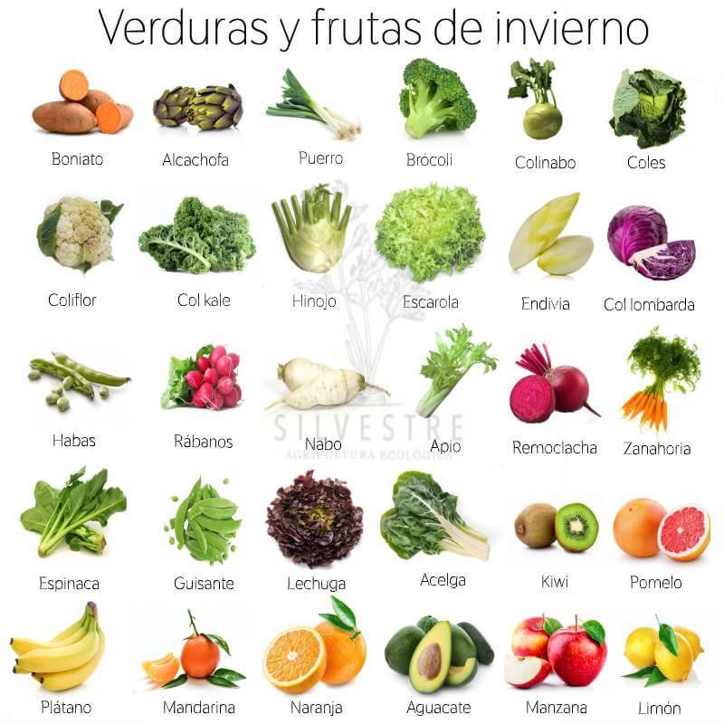 Verduras y frutas de temporada de invierno